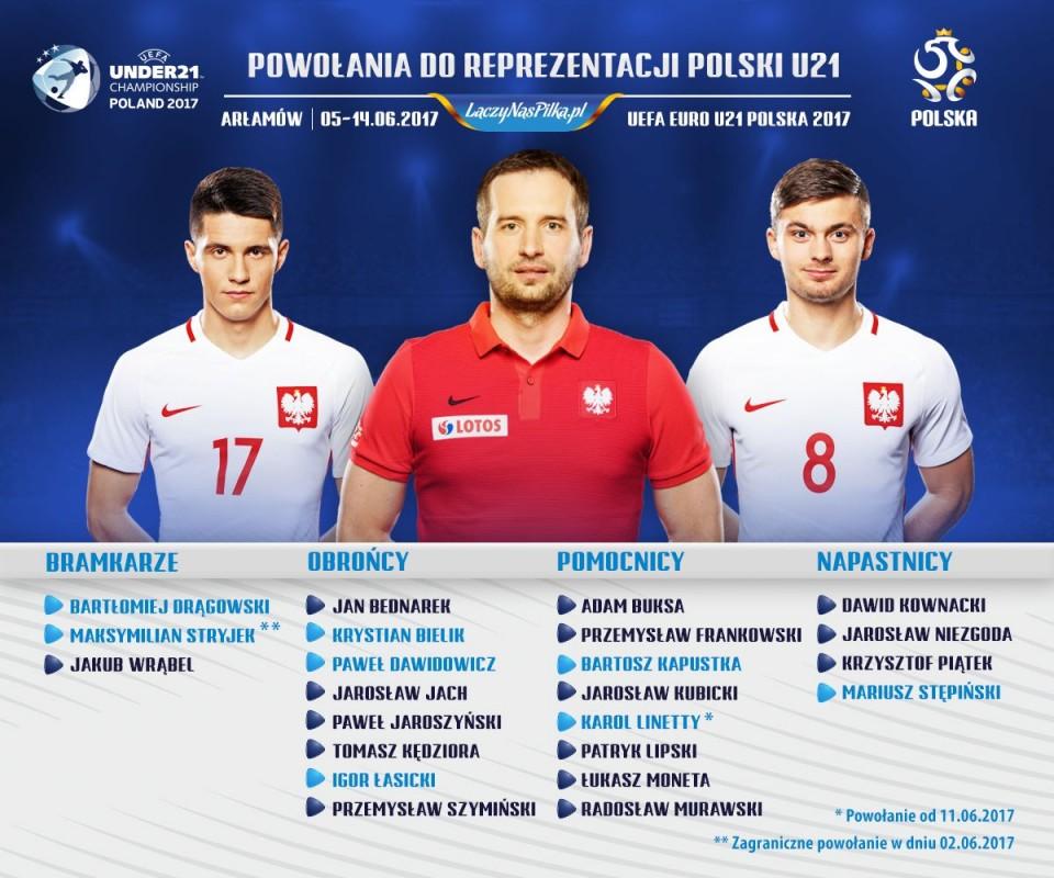 u21 polska