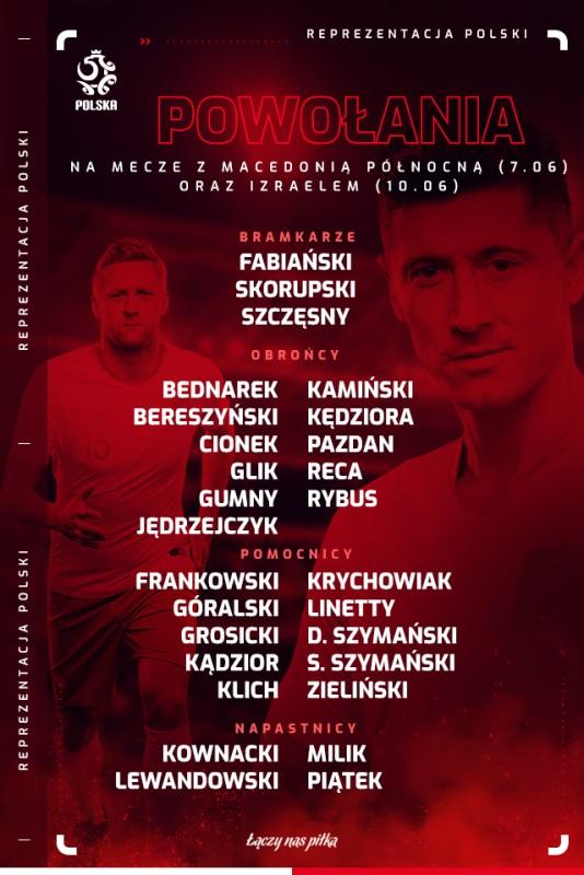 Защитник Динамо получил вызов в сборную Польши - изображение 1